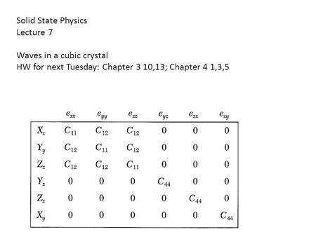 Solid State Physics Lecture 7 Waves in a cubic crystal HW for next Tuesday: Chapter 3 10,13; Chapter 4 1,3,5.