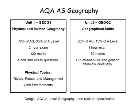AQA AS Geography Unit 1 – GEOG1 Physical and Human Geography 70% of AS, 35% of A Level 2 hour exam 120 marks Short and essay questions Physical Topics: