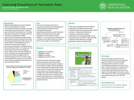 Improving Pneumococcal Vaccination Rates David Diamant MD, Molly Benedum MD Center for Family Medicine Aim The aim is to increase awareness of pneumococcal.