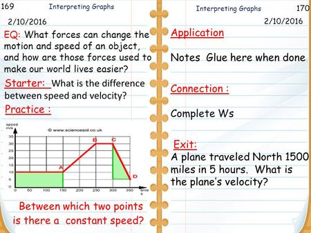 170 Interpreting Graphs 169 2/10/2016 Starter: What is the difference between speed and velocity? Application Notes Glue here when done Connection : Complete.