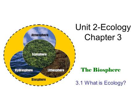Unit 2-Ecology Chapter 3 The Biosphere 3.1 What is Ecology?