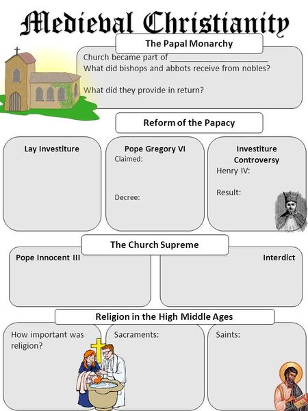 Saints:Sacraments:How important was religion? InterdictPope Innocent III Church became part of ______________________ What did bishops and abbots receive.