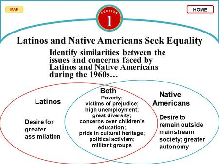 1 Latinos and Native Americans Seek Equality Identify similarities between the issues and concerns faced by Latinos and Native Americans during the 1960s…