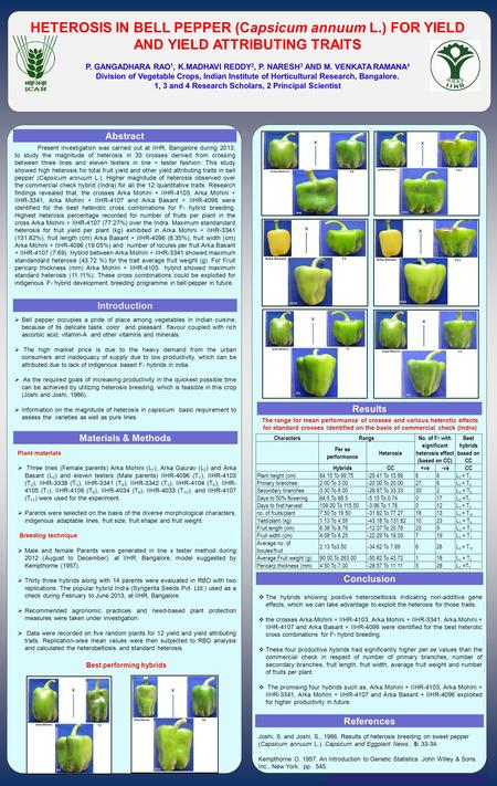 Www.postersession.com Materials & Methods Conclusion References Introduction Abstract Results HETEROSIS IN BELL PEPPER (Capsicum annuum L.) FOR YIELD AND.