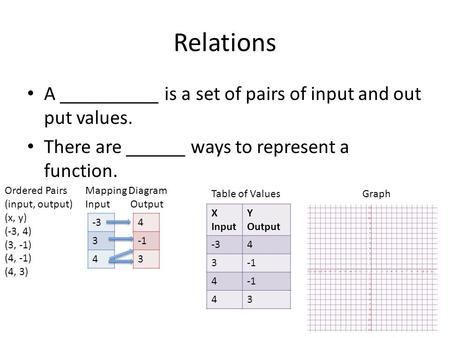 Relations A __________ is a set of pairs of input and out put values. There are ______ ways to represent a function. Ordered Pairs (input, output) (x,