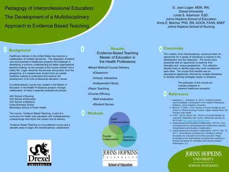 Pedagogy of Interprofessional Education: The Development of a Multidisciplinary Approach to Evidence Based Teaching. Healthcare delivery in the United.