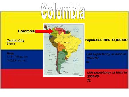 Colombia Area 1,141,748 sq. km (440,831 sq. mi.) Capital City Bogota Population 2004: 43,000,000 Life expectancy at birth in 2000-05: 72 Life expectancy.