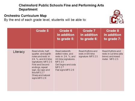 Chelmsford Public Schools Fine and Performing Arts Department Orchestra Curriculum Map By the end of each grade level, students will be able to: Grade.