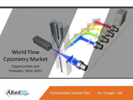 Published Date: October 2015 No. of pages : 166 World Flow Cytometry Market Opportunities and Forecasts, 2014 -2022.