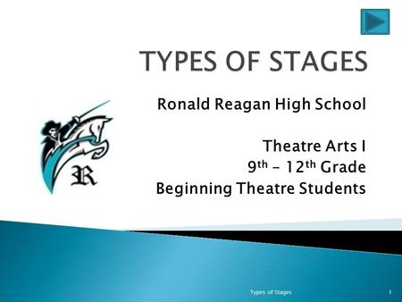 Ronald Reagan High School Theatre Arts I 9 th – 12 th Grade Beginning Theatre Students 1Types of Stages.