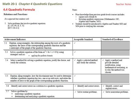 Math 20-1 Chapter 4 Quadratic Equations 4.4 Quadratic Formula Teacher Notes.