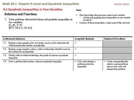Math 20-1 Chapter 9 Linear and Quadratic Inequalities
