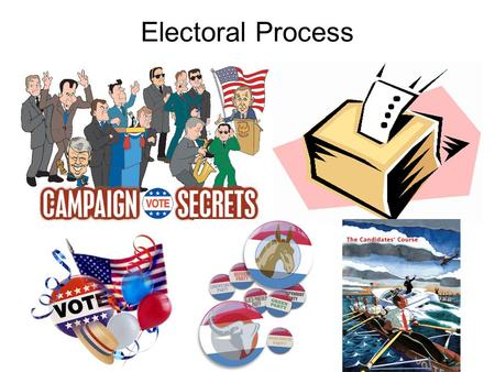 Electoral Process. Nomination Process Critical component of Democracy Nomination – first step in process –Two ways of nomination »Party Affiliation »Self.