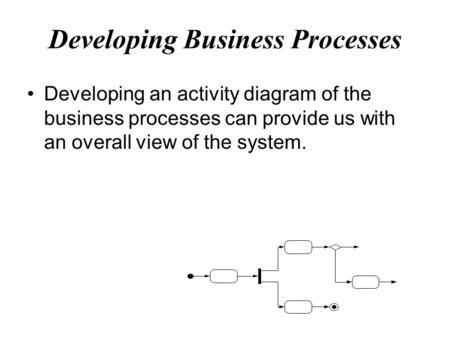 Developing Business Processes Developing an activity diagram of the business processes can provide us with an overall view of the system.