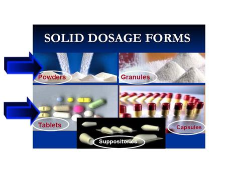 A Pharmaceutical powder is a mixture of finely divided drugs or chemicals in a dry form that may be intended for internal (oral powders) or external (topical.