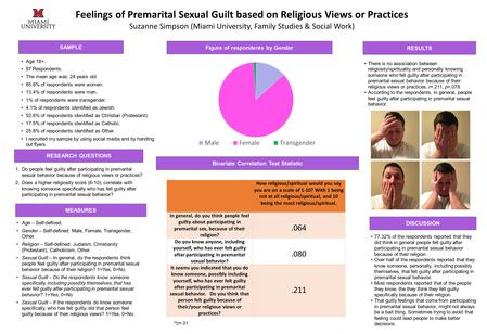 Feelings of Premarital Sexual Guilt based on Religious Views or Practices Suzanne Simpson (Miami University, Family Studies & Social Work) Bivariate Correlation.