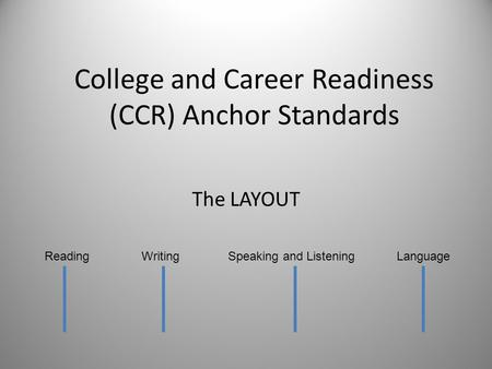 College and Career Readiness (CCR) Anchor Standards The LAYOUT ReadingWritingSpeaking and ListeningLanguage.