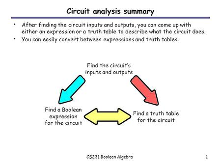 CS231 Boolean Algebra1 Circuit analysis summary After finding the circuit inputs and outputs, you can come up with either an expression or a truth table.