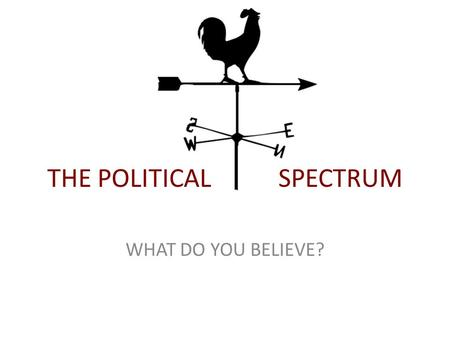 THE POLITICAL SPECTRUM WHAT DO YOU BELIEVE?. ARE YOU LEFT, RIGHT OR MODERATE?