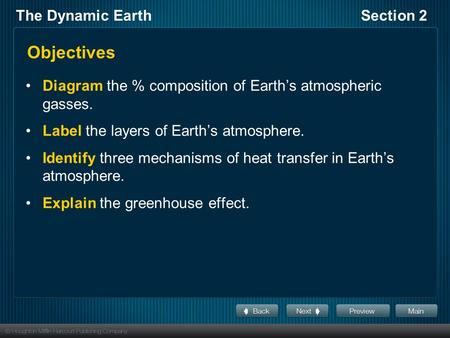 The Dynamic EarthSection 2 Objectives Diagram the % composition of Earth's atmospheric gasses. Label the layers of Earth's atmosphere. Identify three mechanisms.
