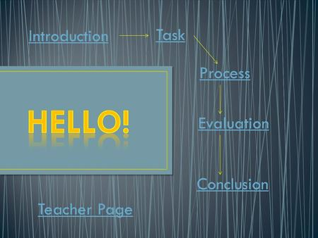 Introduction Task Process Evaluation Conclusion Teacher Page.