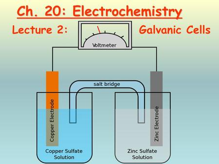 Ch. 20: Electrochemistry Lecture 2: Galvanic Cells.