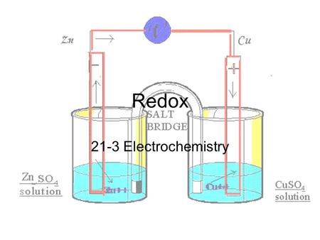 Redox 21-3 Electrochemistry. 1.) Electrochemical Cells A.) Also called Galvanic Cells B.) Conservation of mass, charge and energy C.) Changes Chemical.