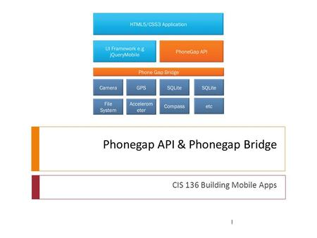 Phonegap API & Phonegap Bridge CIS 136 Building Mobile Apps 1.