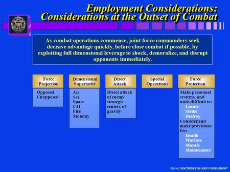 Employment Considerations: Considerations at the Outset of Combat Force Projection Dimensional Superiority Direct Attack Special Operations Force Protection.