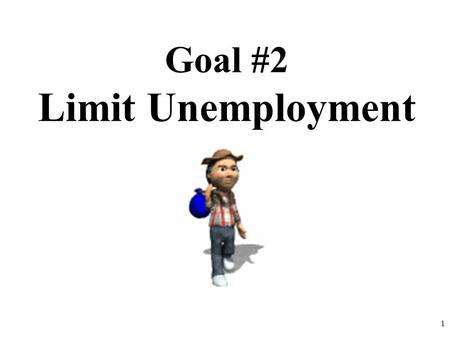 Goal #2 Limit Unemployment 1. Three Types of Unemployment 2.