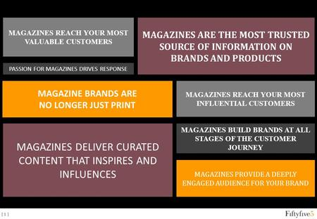 [ 1 ] MAGAZINES DELIVER CURATED CONTENT THAT INSPIRES AND INFLUENCES MAGAZINE BRANDS ARE NO LONGER JUST PRINT MAGAZINES ARE THE MOST TRUSTED SOURCE OF.