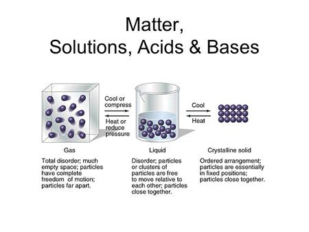 Matter, Solutions, Acids & Bases. Georgia Performance Standards SPS2. Students will explore the nature of matter, its classifications, and its system.
