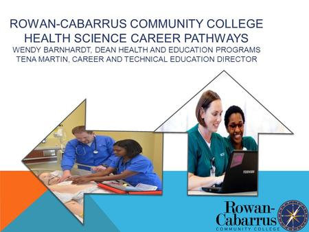 ROWAN-CABARRUS COMMUNITY COLLEGE HEALTH SCIENCE CAREER PATHWAYS WENDY BARNHARDT, DEAN HEALTH AND EDUCATION PROGRAMS TENA MARTIN, CAREER AND TECHNICAL EDUCATION.