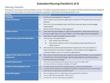 Evaluation Planning Checklist (1 of 2) Planning Checklist Planning is a crucial part of the evaluation process. The following checklist (based on the original.