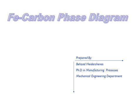 Fe-Carbon Phase Diagram