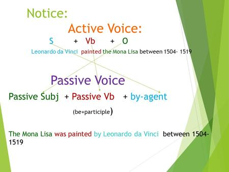 Notice: Active Voice: S + Vb + O Leonardo da Vinci painted the Mona Lisa between 1504- 1519 Passive Voice Passive Subj + Passive Vb + by-agent (be+participle.