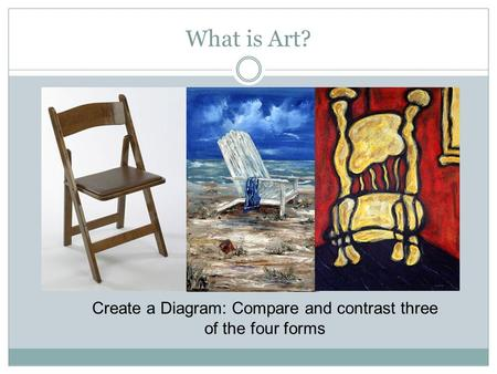What is Art? Create a Diagram: Compare and contrast three of the four forms.