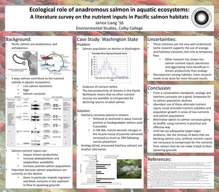Ecological role of anadromous salmon in aquatic ecosystems: A literature survey on the nutrient inputs in Pacific salmon habitats Janice Liang '16 Environmental.