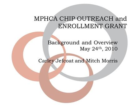 MPHCA CHIP OUTREACH and ENROLLMENT GRANT Background and Overview May 24 th, 2010 Carley Jefcoat and Mitch Morris.