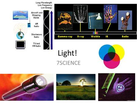 Light! 7SCIENCE. Characteristics of Light Light carries energy – Electromagnetic wave – Sources of light give off light waves A narrow beam of light travelling.