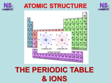 ATOMIC STRUCTURE THE PERIODIC TABLE & IONS. After completing this topic you should be able to : ATOMIC STRUCTURE THE PERIODIC TABLE & IONS Relate the.