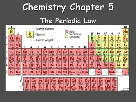 Chemistry Chapter 5 The Periodic Law. History of the Periodic Table Stanislao Cannizzaro (1860) method of accurately measuring the relative mass of an.