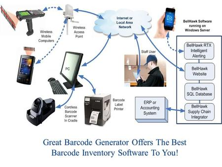 Great Barcode Generator Offers The Best Barcode Inventory Software To You!