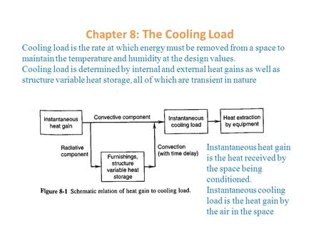 Chapter 8: The Cooling Load Cooling load is the rate at which energy must be removed from a space to maintain the temperature and humidity at the design.