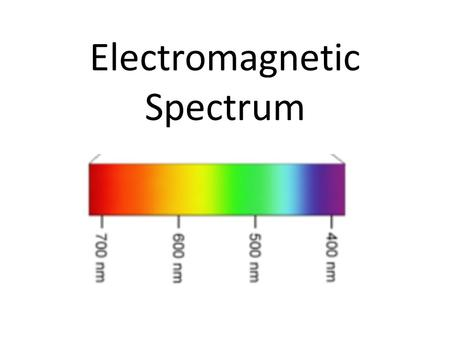 Electromagnetic Spectrum. The electromagnetic (EM) spectrum is just a name that scientists give a bunch of types of radiation when they want to talk about.
