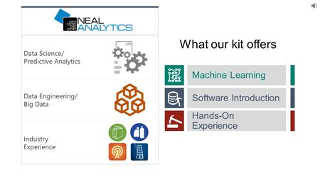 What our kit offers Software Introduction Hands-On Experience.