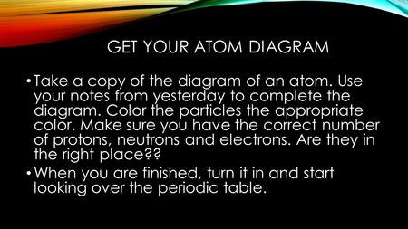GET YOUR ATOM DIAGRAM Take a copy of the diagram of an atom. Use your notes from yesterday to complete the diagram. Color the particles the appropriate.