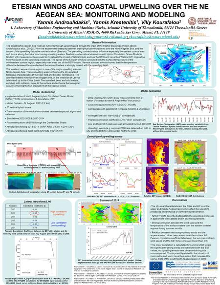 ETESIAN WINDS AND COASTAL UPWELLING OVER THE NE AEGEAN SEA: MONITORING AND MODELING Yannis Androulidakis 1, Yannis Krestenitis 1, Villy Kourafalou 2 1.Laboratory.