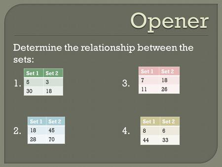 Determine the relationship between the sets: 1. 3. 2. 4. Set 1Set 2 53 3018 Set 1Set 2 1845 2870 Set 1Set 2 718 1126 Set 1Set 2 86 4433.