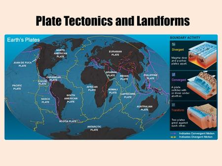 Plate Tectonics and Landforms. Convergent Boundary Two plates collide Either: – Oceanic lithosphere is subducted, – Or, two continental plates collide.
